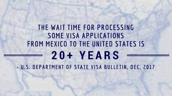 Six Things To Know About Getting A Visa